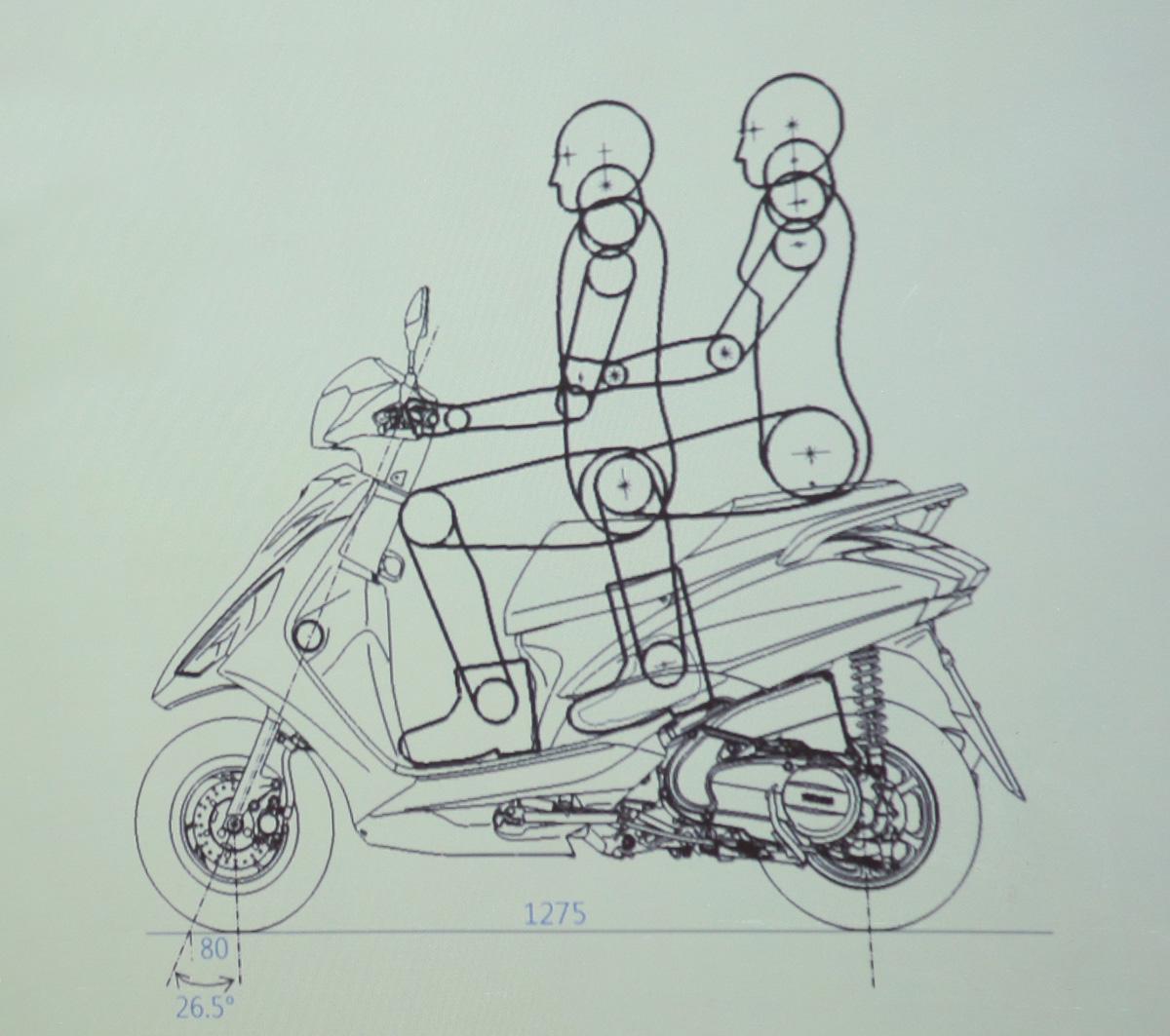 特別強調雙載機能性,後腳踏位置後移,不會發生前後坐腳打架情況